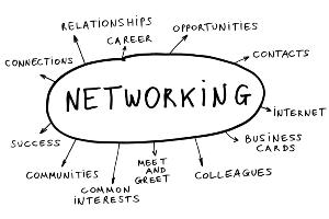 Networking Brainstorm