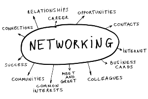 Networking Brainstorm