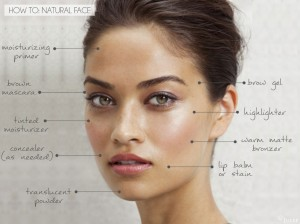 a model demonstrating how you get a natural look