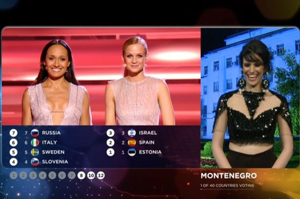 A news broadcast about eurovision voting